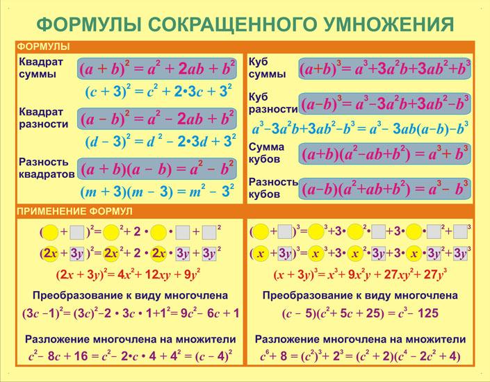 Математический справочник